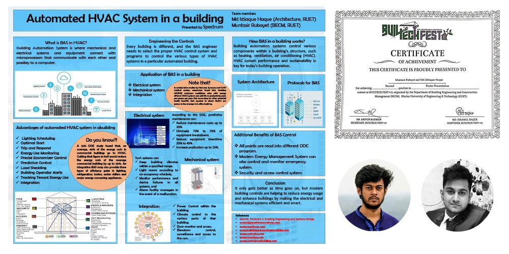 Second Place in Poster Presentation category at BUILTECH FEST 4.0 organized by Department of BECM, KUET